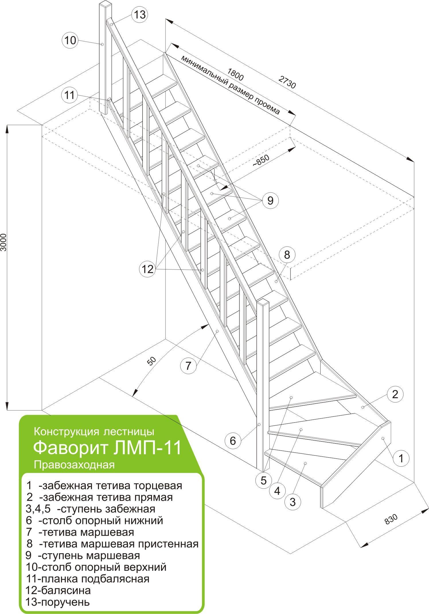 Поворотная лестница своими руками чертежи